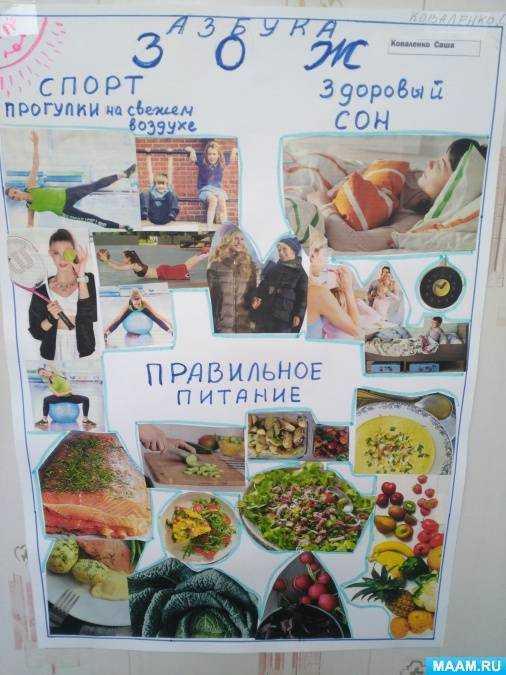 азбука здорового питания для детей