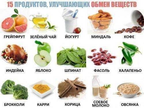что такое здоровое питание для детей