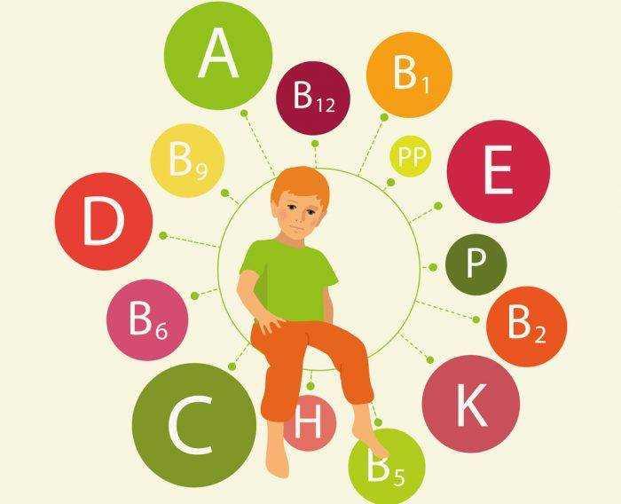 формула роста питание для детей