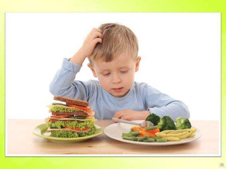 кафедра питания детей и подростков