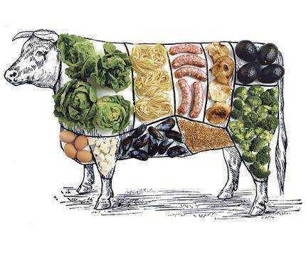как рисовать продукты питания для детей
