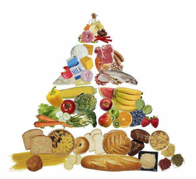 какие продукты рекомендуют для питания детей