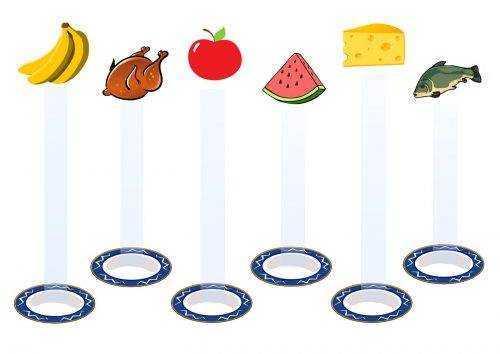 карточки с продуктами питания для детей
