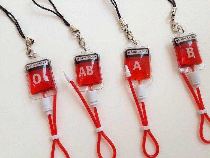 питание детей по группе крови