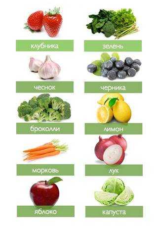 питание для детей больных раком
