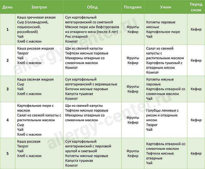 питание при аллергическом дерматите у детей