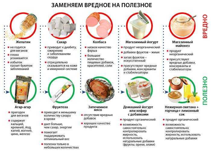 питание при экземе у детей