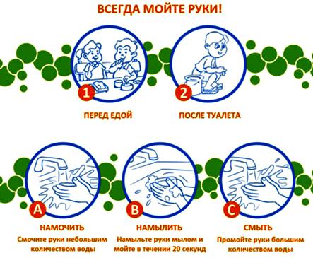 питание при глистах у детей