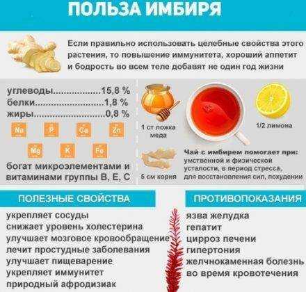 питание при кашле у детей