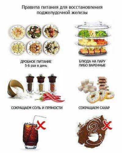 питание при реактивном панкреатите у детей