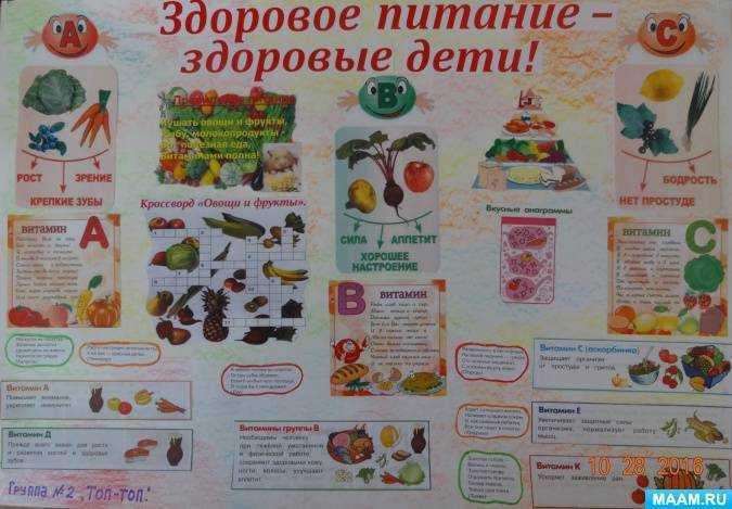 плакат о здоровом питании для детей своими руками