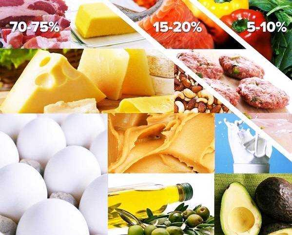 продукты питания при эпилепсии у детей