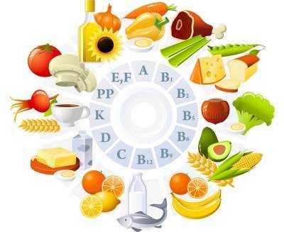 рациональное питание для детей и подростков