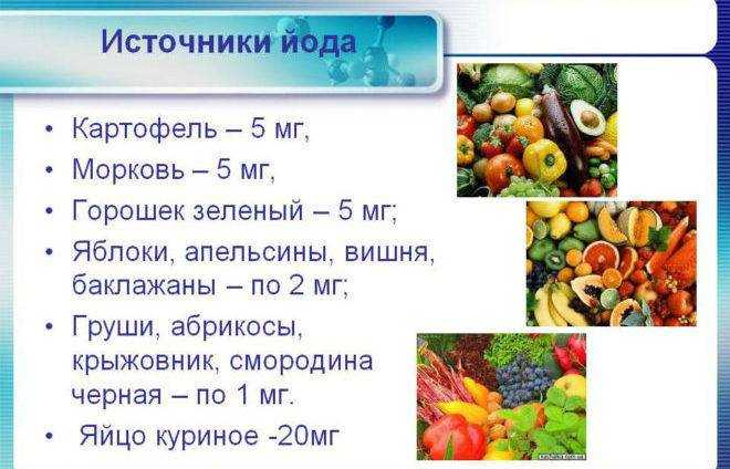 йод в продуктах питания для детей