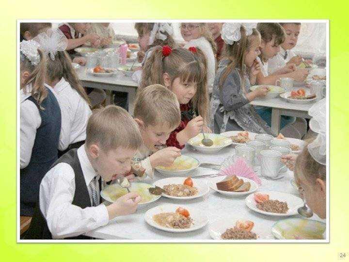 питания детей и подростков кафедра гигиены детей и подростков