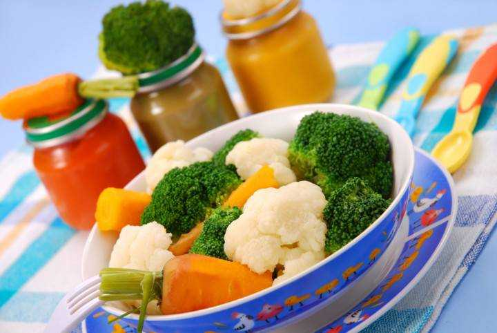 вопросы по питанию детей