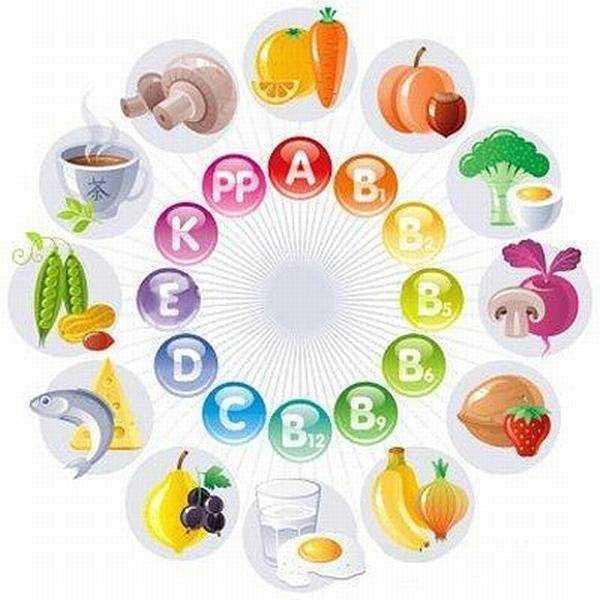 здоровое питание глазами детей