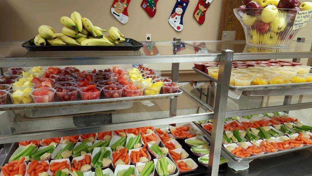 питание детей в школьных учреждениях