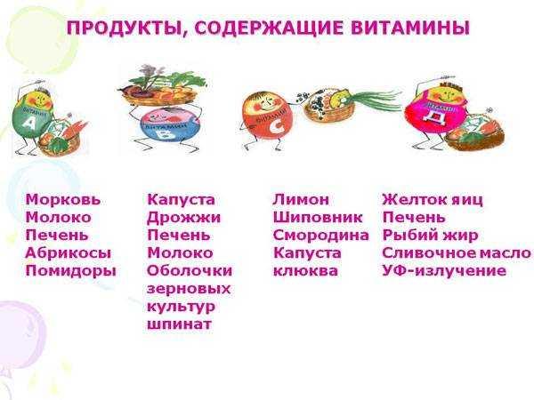 питание при брадикардии у детей
