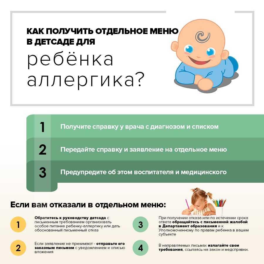 право детей на здоровое питание