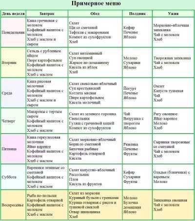 питание детей в яслях